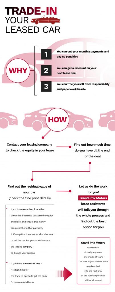 how does trade-in work when leasing a car